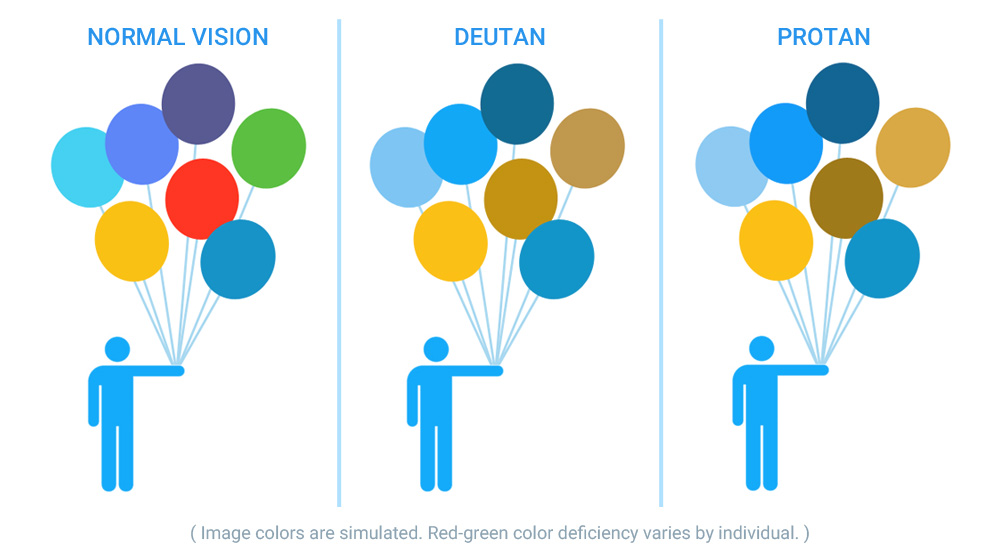 Color Vision Ballons